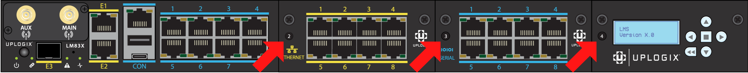 Uplogix LM83X Slot Number Pass-throughs