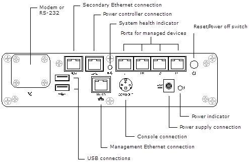 Uplogix 430 Diagram