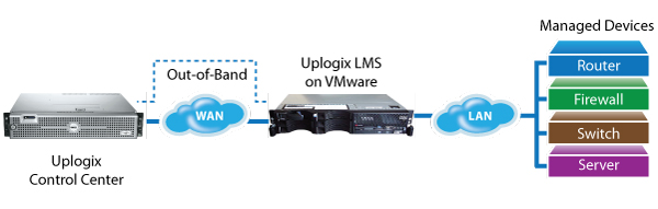 Uplogix LMS on a Virtual Server Using the LAN
