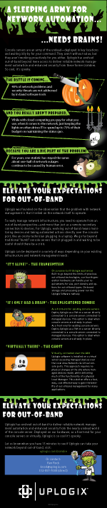 IT horror stories infographic: Zombie console servers