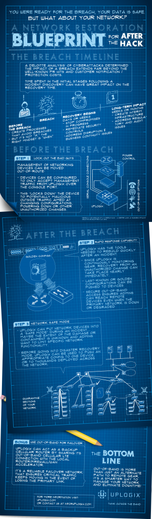 Uplogix blueprint for after the hack uplogix beyond out of band malvernweather Gallery